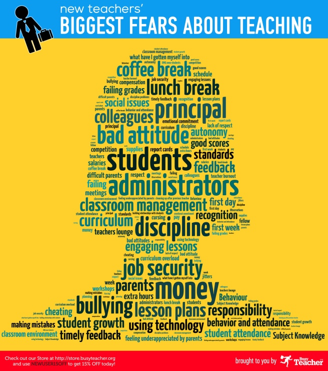 biggest-fears-about-teaching